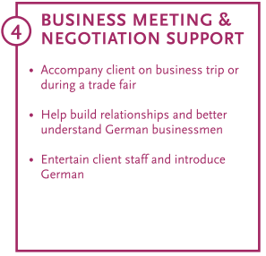 Step 4 of Andra's Step-by-step companionship for doing business in Germany.